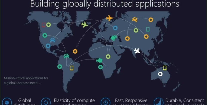 Real Time Data Science with Azure Cosmos DB