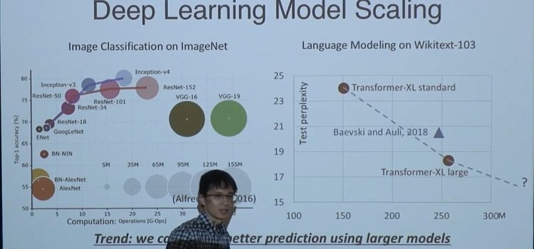 Efficient and Scalable Deep Learning