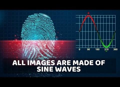 The Mathematics of Image Compression