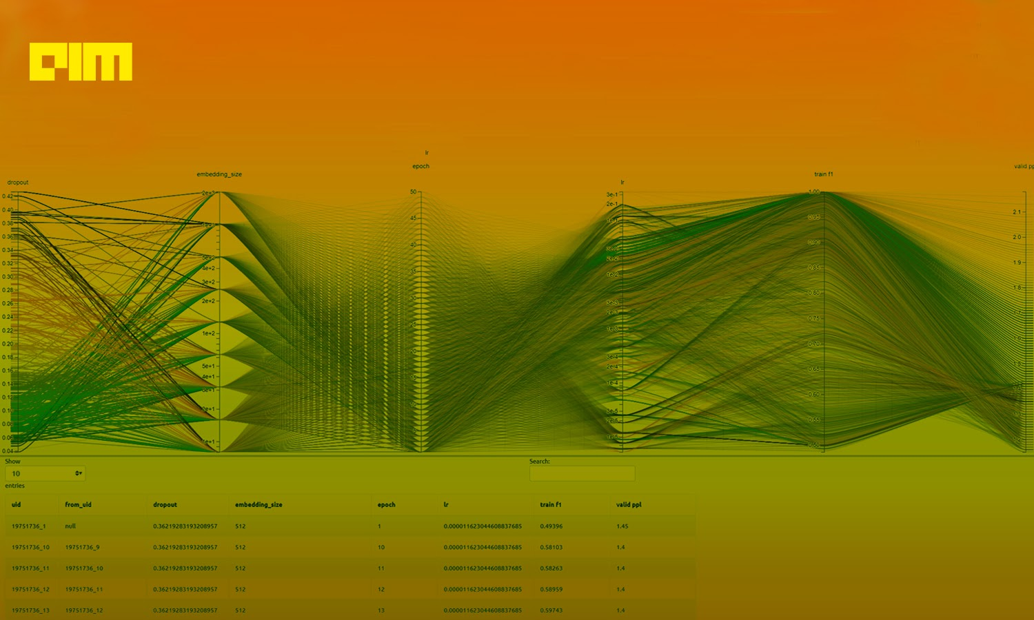This New Tool Helps Developers In Effective Hyperparameter Tuning