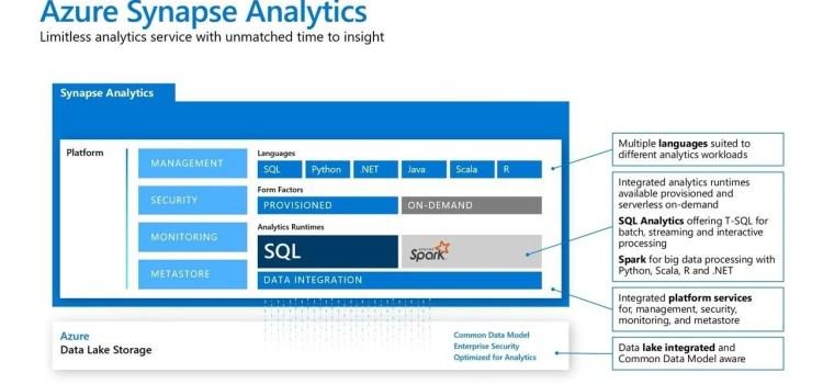 Azure Synapse Analytics: the Next Evolution of SQL Data Warehouse