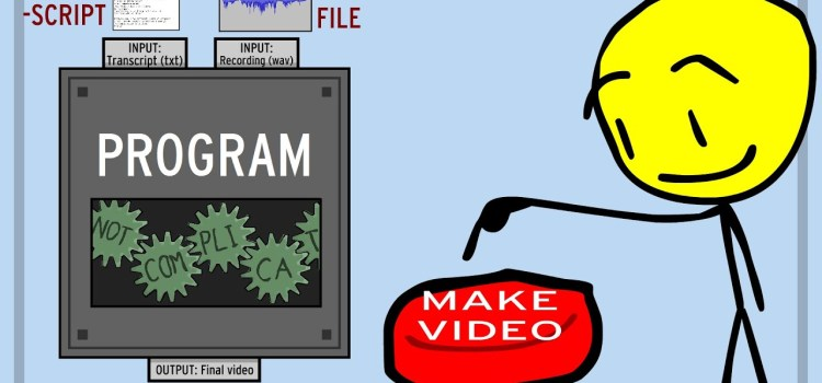 Automatically Making YouTube Videos with Google Images