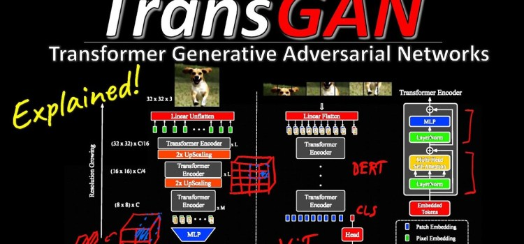 TransGAN: Two Transformers Can Make One Strong GAN