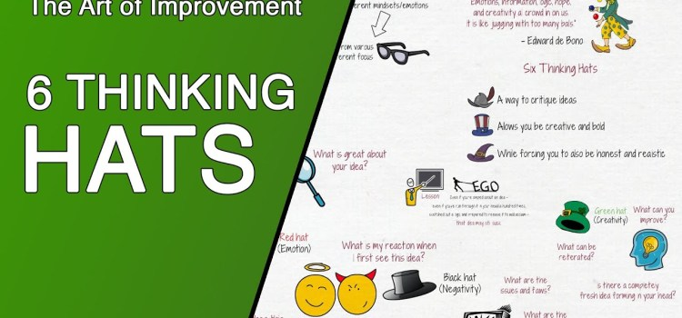 Turn a Good Idea Into a Great One With the 'Six Thinking Hats'
