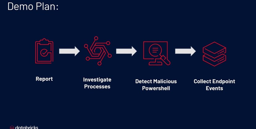 Detecting and Investigating Tactics of State-Sponsored Espionage and Cyber Criminals
