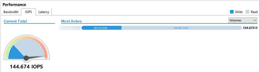 ReFS NTFS