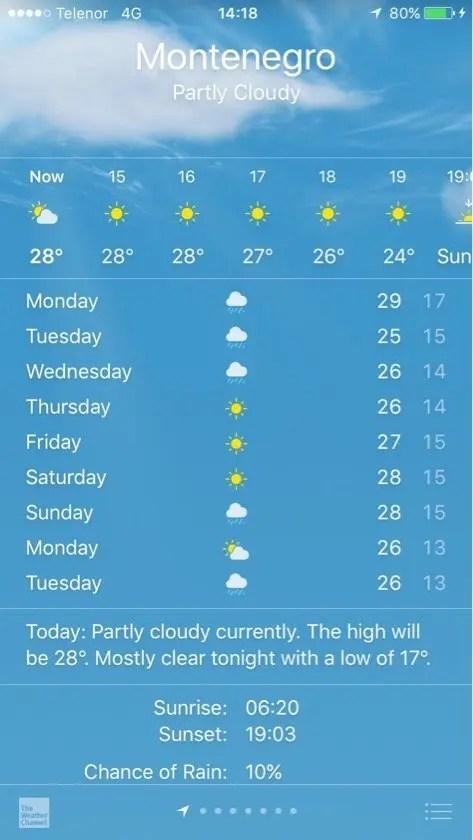 Montenegro weather forecast in September