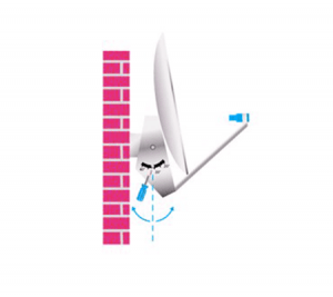 Régler l'angle d'élévation de la parabole fransat