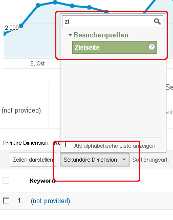 Google Analytics Screenshot - Sekundäre Dimensionen Ziel-URL