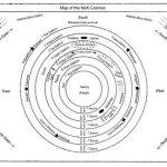 The Wondrous Circle of Life - part 5