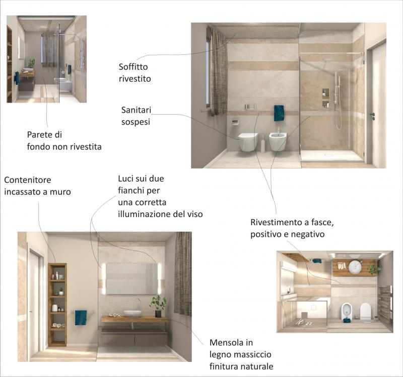 Bagno piastrelle ceramica anche a soffitto progetto