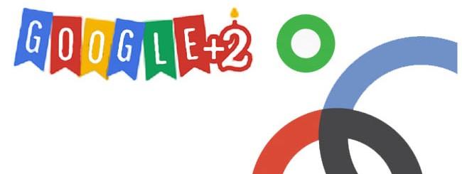 Due anni di Google+