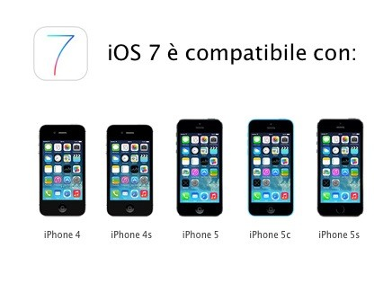 iOS 7 su iPhone 5, 4S e 4: Primi problemi