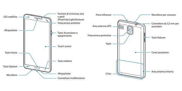 Scaricare manuale utente italiano del Samsung Galaxy Note 3 (PDF)