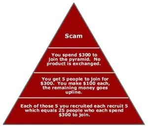 pyramid_scam-300×260