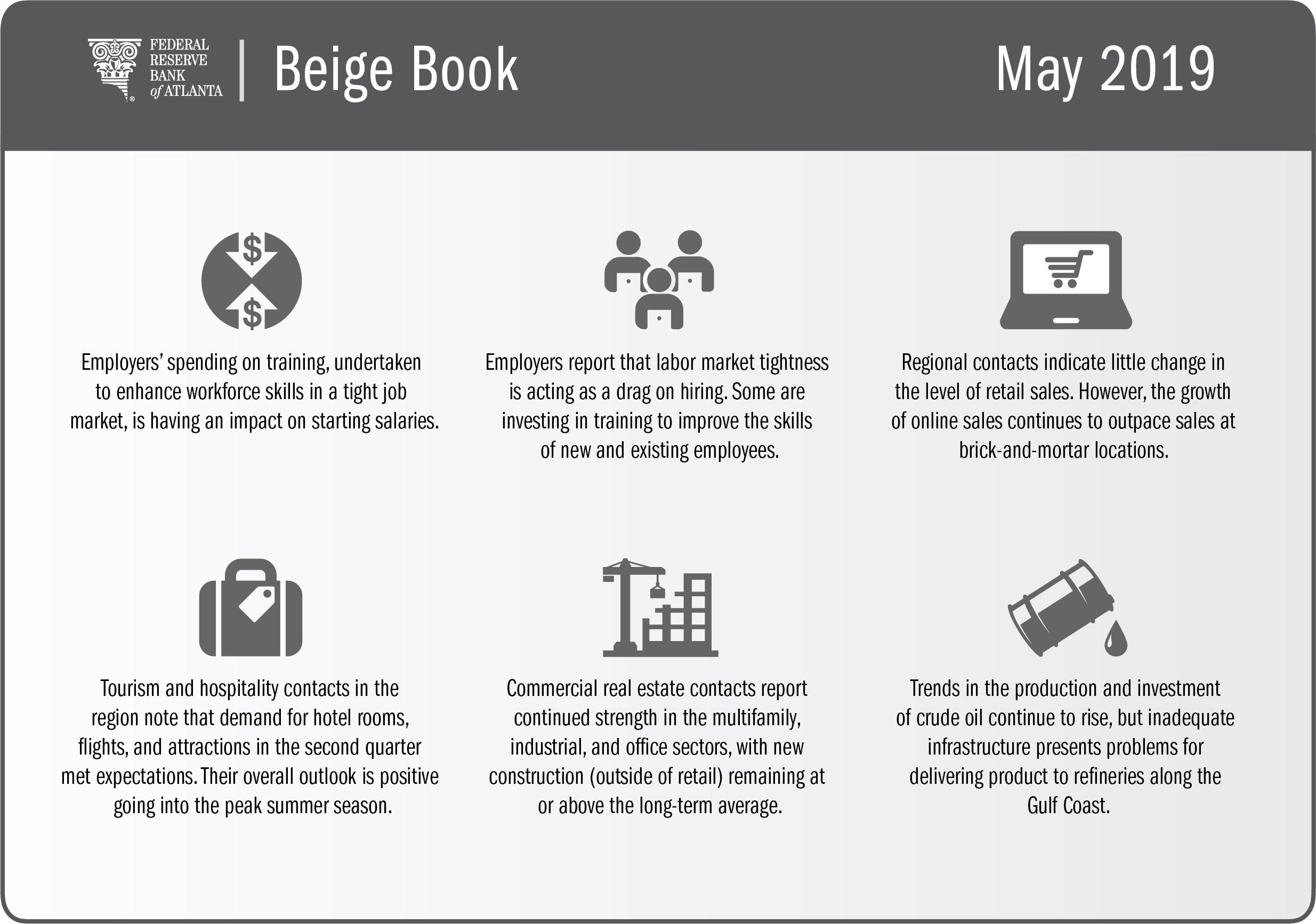 Beige Book: Tight Labor Market Crimps Hiring, Boosts