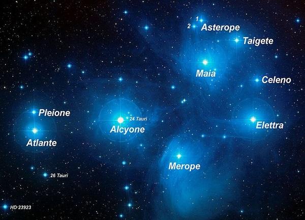 pleiadian-planets