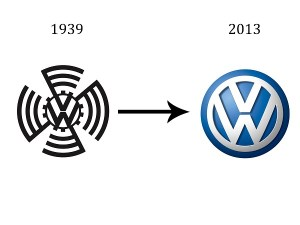 volkswagen logo over years