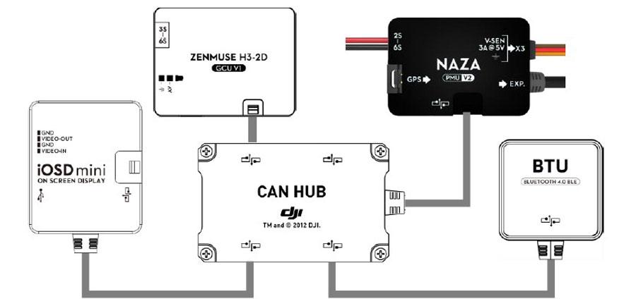DJI Zenmuse Z15 CAN-BUS HUB (Part01) DJI Innovations
