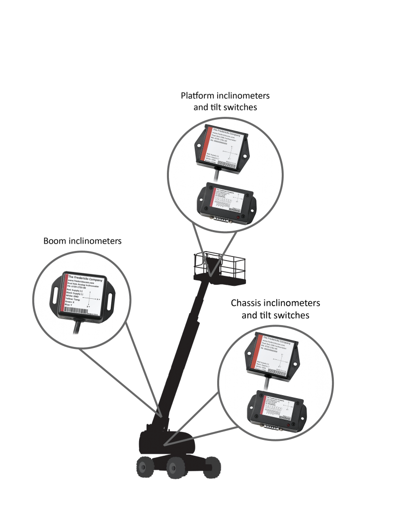 How Tilt Sensors & Switches Are Used in Construction Vehicles