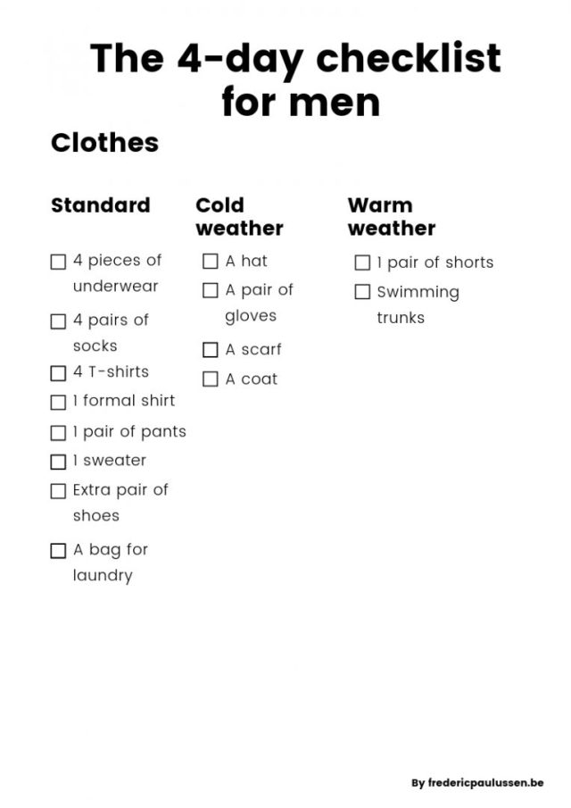 Men's travel packing list for a 4-day city trip - A handy