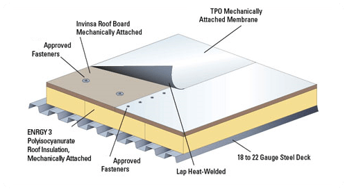 Commercial Shingle Roof Repair Tpo Roofing