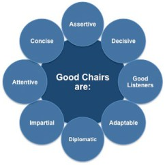 What Is A Chairperson In Meeting Folding Chair With Back Support The Skills Required To