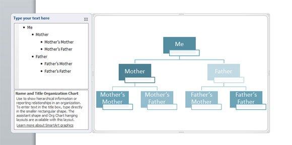 example of family tree diagram three phase plug wiring australia powerpoint using smartart