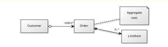 free uml class diagram tool light wire simple diagrams for powerpoint