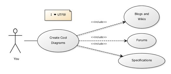 Simple UML Diagrams for PowerPoint