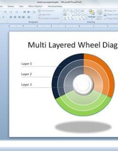 Wheel chart template also how to make  layered diagram in powerpoint rh free power point templates