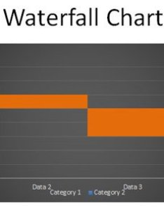 Chart build up template excel also waterfall in powerpoint rh free power point templates