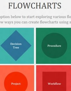 Excel flowchart also design  in rh free power point templates