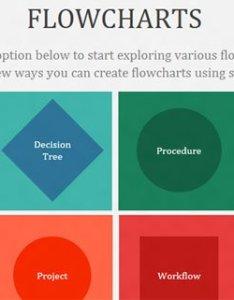 Excel flowchart also design  in rh free power point templates