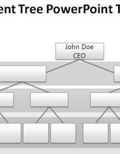 Blank org chart also for powerpoint presentations rh free power point templates
