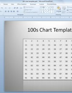 also how to make  chart template for powerpoint rh free power point templates