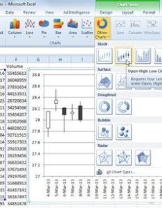 Candlestick chart template also inserting charts in powerpoint presentations rh free power point templates
