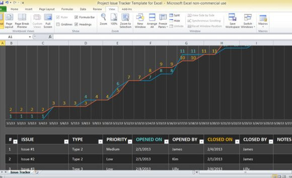 project issue tracker excel template
