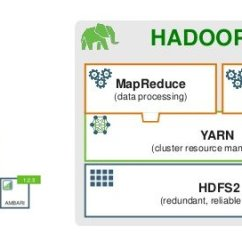 Free Data Flow Diagram Software 1980 Ct70 Wiring Open Source Hadoop Architecture Powerpoint Template