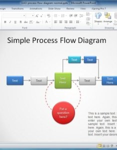 Process flow diagram for powerpoint also how to make  flowchart in rh free power point templates