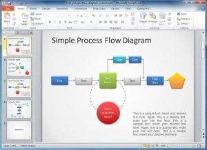 How To Make A Flowchart in PowerPoint