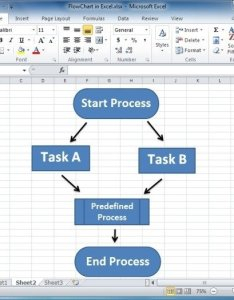 Flowchart created in excel using shapes also how to make  rh free power point templates
