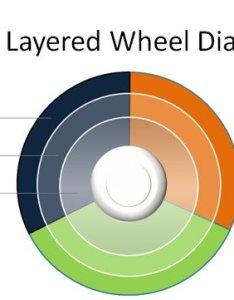 Wheel diagram with concentric circles for powerpoint also how to create in rh free power point templates