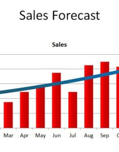 Also Sales Forecast Chartg Fppt Rh Free Power Point Templates