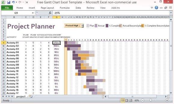 project planning template excel gantt chart