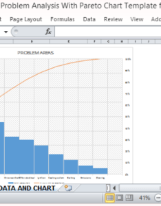 Pinpoint and analyze problem areas also analysis with pareto chart template for excel rh free power point templates