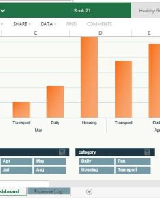 Monthly expense chart template for excel online also vatozozdevelopment rh