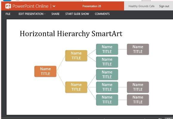 organizational structure format