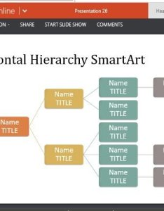 Copy and paste to an already existing presentation also horizontal hierarchy organization chart template for powerpoint rh free power point templates