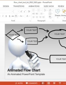 Animated Flow Chart - homeschoolingforfree.org